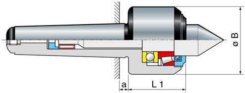 Sassatelli meedraaiende centers type GT-E MK5