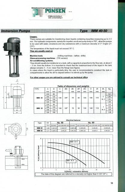 Koelpomp Sacemi IMM40 x 120mm 400V